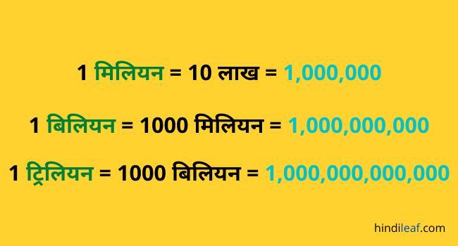 million-billion-trillion-in-hindi